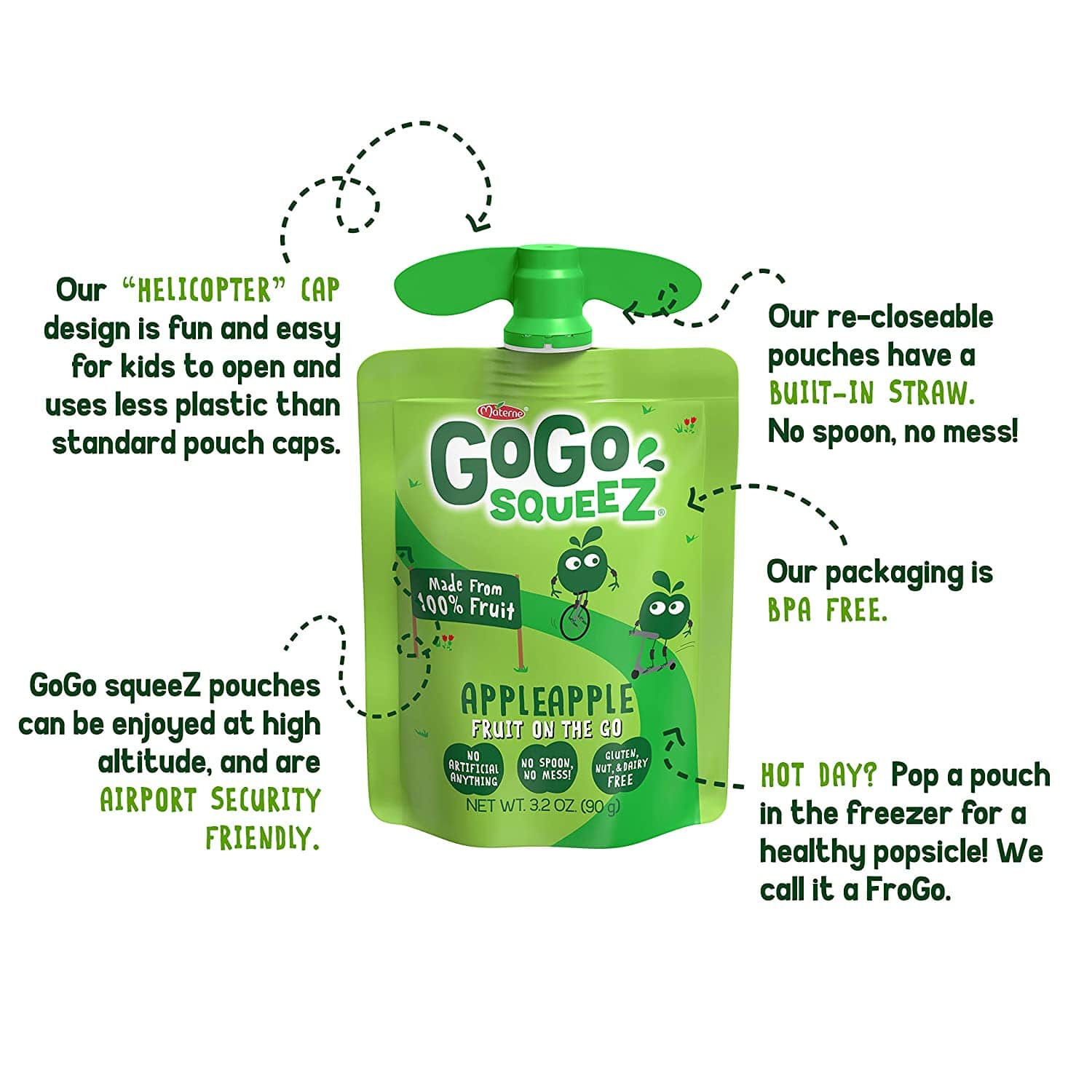GoGo Squeeze Snack Review